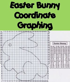16 best coordinate graphing ordered pairs activities images on pinterest graphing activities. Black Bedroom Furniture Sets. Home Design Ideas