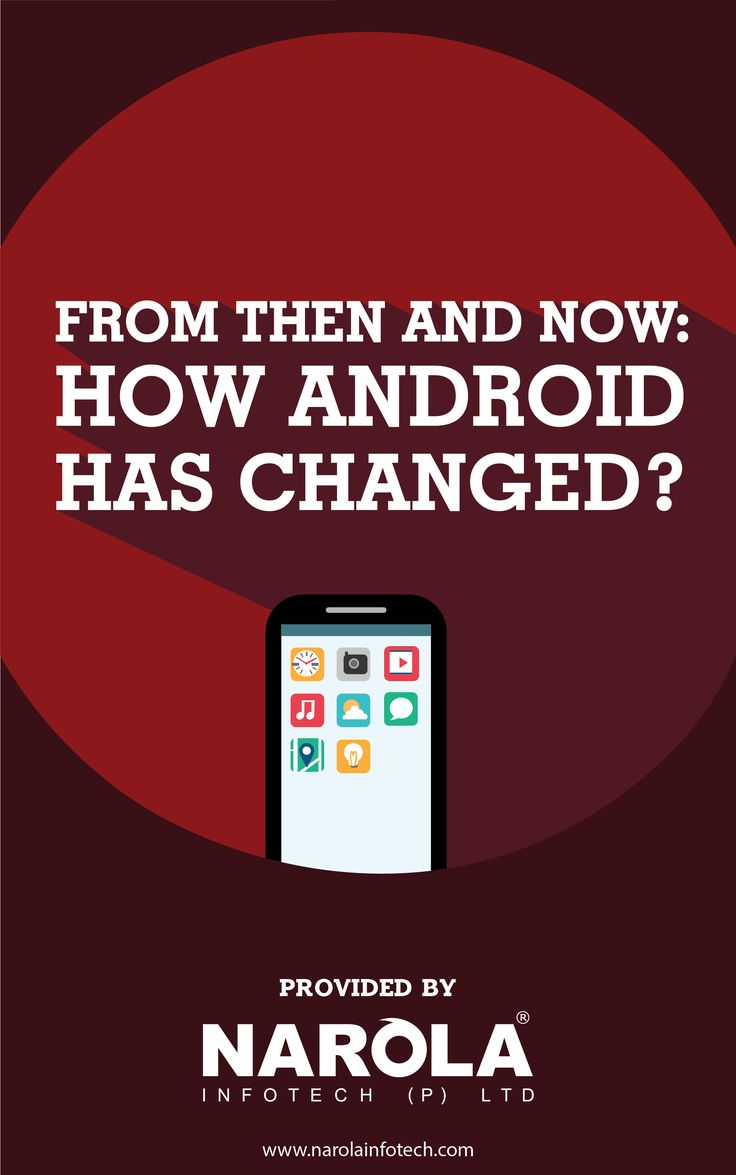 From then to now how android has changed