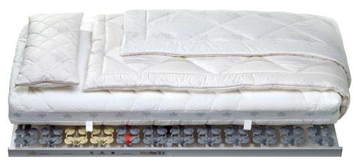 Silver Med Deluxe Schlafsystem von Wenatex