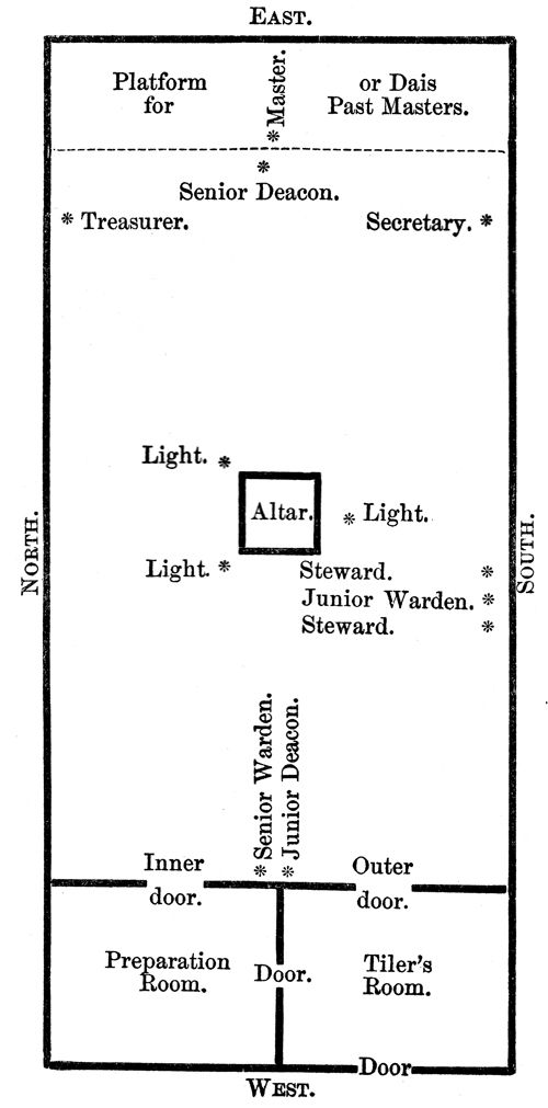 Masonic Ritual Lodge Room Floor Plan Masonic Lodge