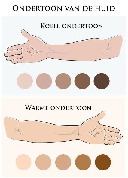 De kleur van je huid bepaald welke kleuren kleding en make-up het beste bij je passen.