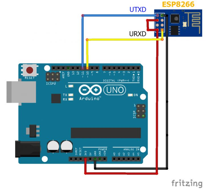 Best Đồ án images on pinterest arduino homework and