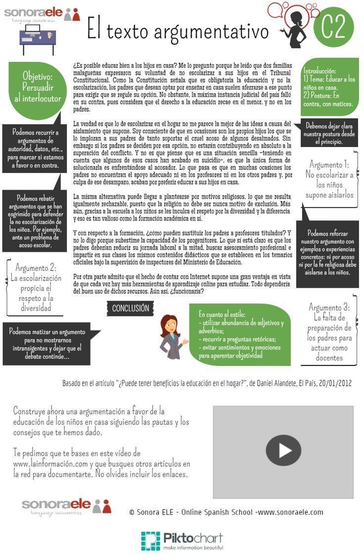 Ejemplo De Texto Argumentativo Tipología Textual Argumentación Infografía Spanish Writing Ap Spanish Language Ap Spanish