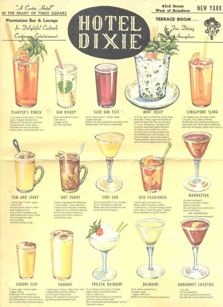 Cocktail Drink Menu Vintage Lots Of Ideas For Your Next Cocktail Party Or Chrimas Party Cocktail Christmasdri Vintage Menu Planters Punch Gin Fizz