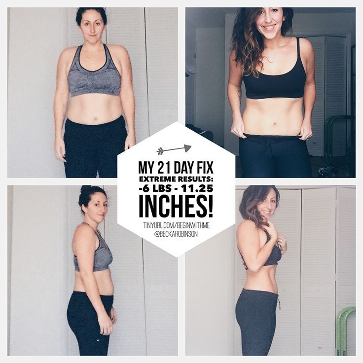 best fat loss gel