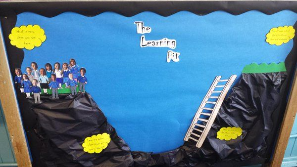 @glencorse_ps ladder to help - Twitter Search