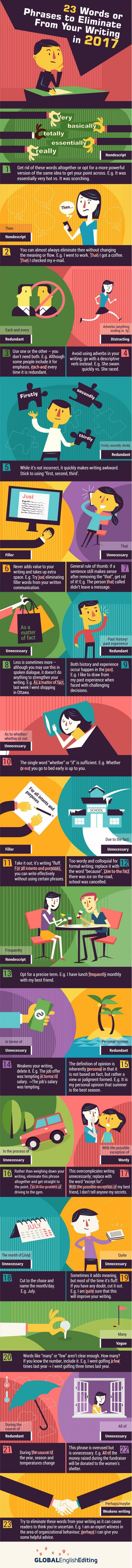 23 Words or Phrases to Eliminate From Your Writing Infographic - http://elearninginfographics.com/words-or-phrases-to-eliminate-from-your-writing-infographic/