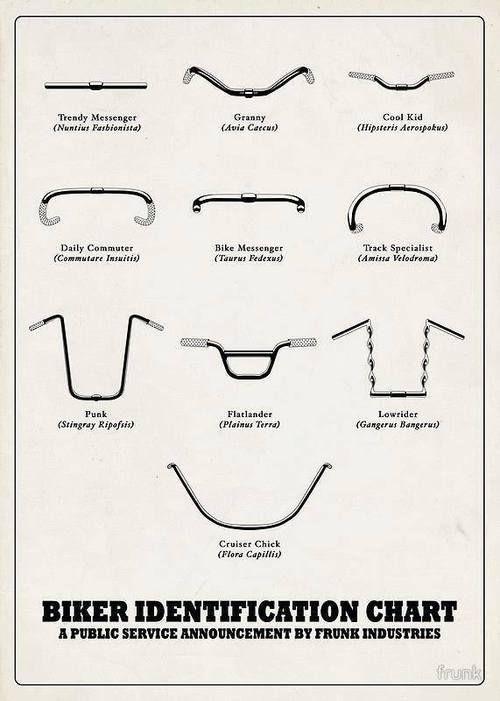fixie biker chart #fixie #handlebars #aye