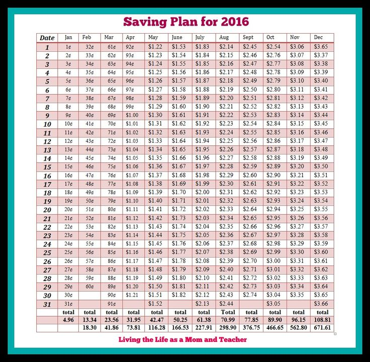 Easy Saving Plan for 2016 and a giveaway