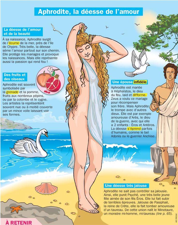 Fiche exposés : Aphrodite, la déesse de l'amour
