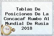 http://tecnoautos.com/wp-content/uploads/imagenes/tendencias/thumbs/tablas-de-posiciones-de-la-concacaf-rumbo-al-mundial-de-rusia-2018.jpg Tabla De Posiciones Eliminatorias. Tablas de posiciones de la Concacaf rumbo al Mundial de Rusia 2018, Enlaces, Imágenes, Videos y Tweets - http://tecnoautos.com/actualidad/tabla-de-posiciones-eliminatorias-tablas-de-posiciones-de-la-concacaf-rumbo-al-mundial-de-rusia-2018/