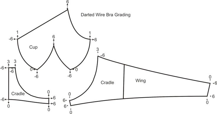 free bra patterns | More information about Bra Sewing Pattern on the site: http ...