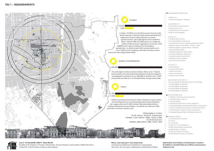 tesi urbanistica sostenibile - Cerca con Google