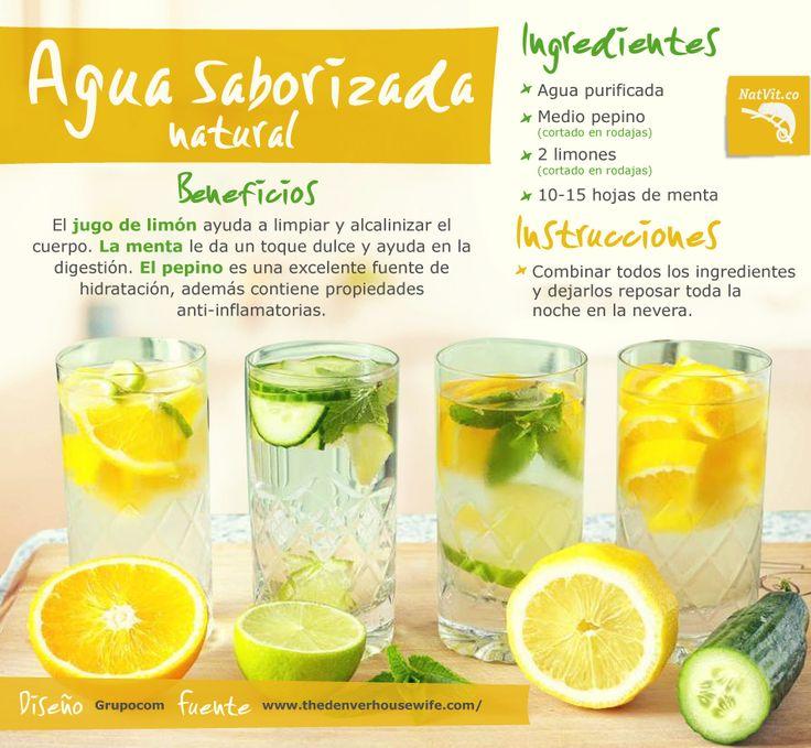 Agua saborizada natural que DESINTOXICA Y LIMPIA TU ORGANISMO: agua purificada, pepino, limón y menta