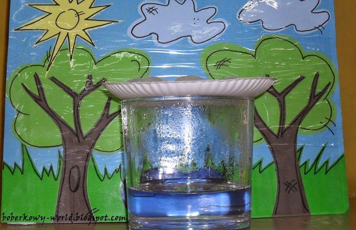 """Boberkowy World : """"Przygoda kropelki wody"""" - czyli, jak powstaje deszcz. Scenariusz zajęć w przedszkolu"""