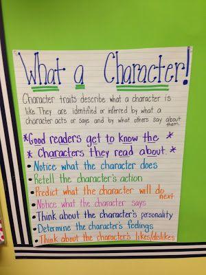 Life in Fifth Grade: Teacher Week: Meet my Classroom! :)