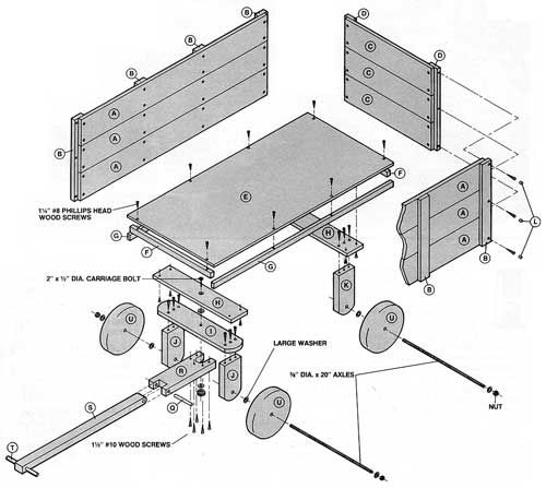 Free woodworking plan for wagons
