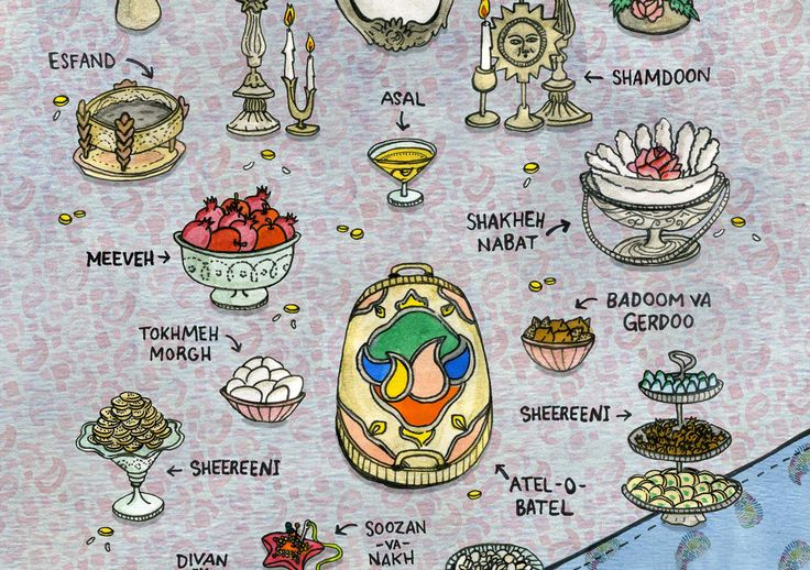 Sofreh-ye Aghd — Medium - An illustrated guide to the traditions and rituals of an Iranian wedding.