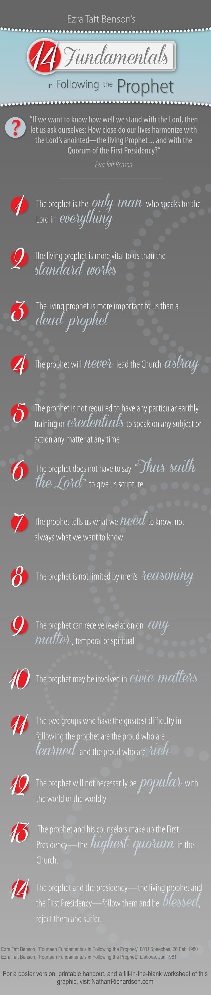 14 Fundamentals in Following the Prophet - lesson materials, worksheets, posters, etc. based on a talk by President Ezra Taft Benson