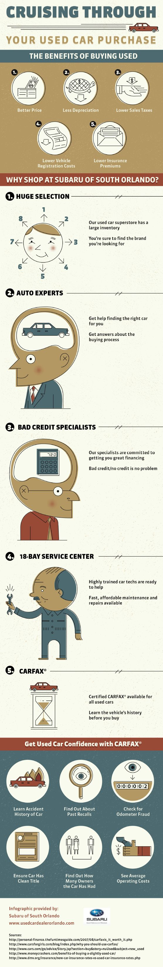 Cruising Through Your Used Car Purchase   #infographic #UsedCar #Purchase
