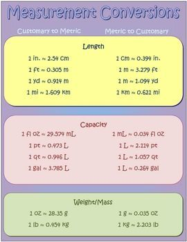 Here's some metric units for length mass capacity for math students