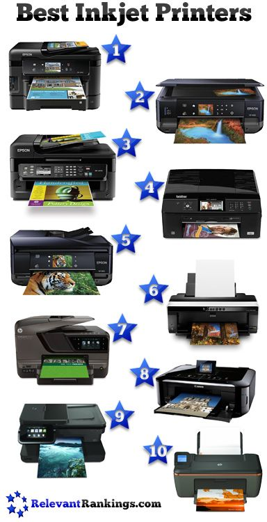 Reviews of the best inkjet printers as rated by relevantrankings.com