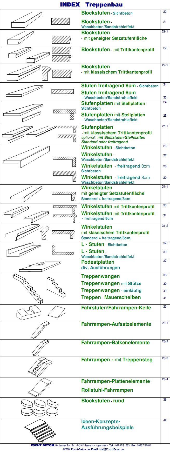 Treppenbau INDEXSEITE - Betonfertigteile in Maßanfertigung