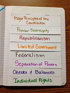 Major Principles of the Constitution