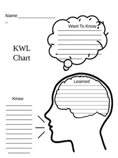 FREE KWL Chart~ This visual chart helps bring home the point behind this common exercise. Love the lines for writing and the easy-to-understand design!