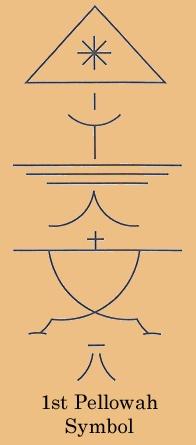 Pellowah Symbol