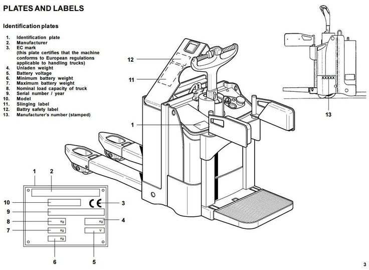 62 best Linde Instructions, Manual images on Pinterest