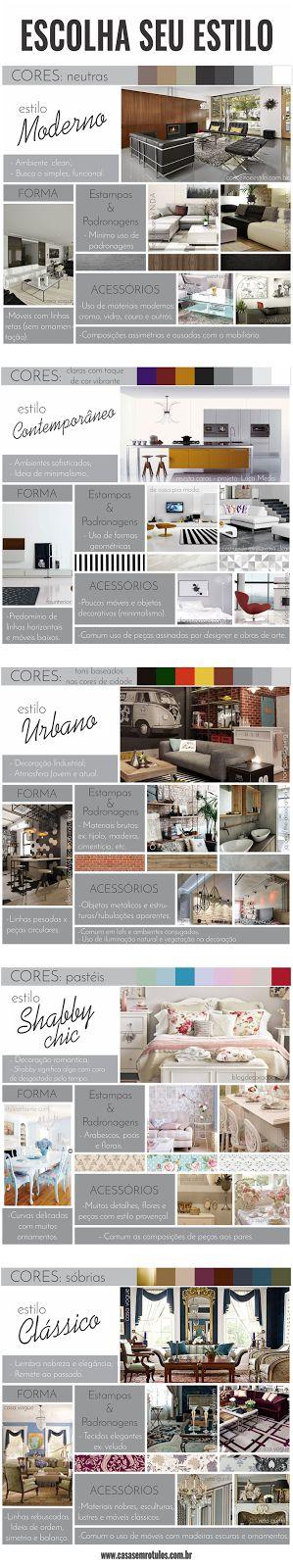 """O estilo na decoração  está associado às sensações que você quer o espaço transmita, é basicamente um """"tema"""" para ambientação. Para decorar..."""