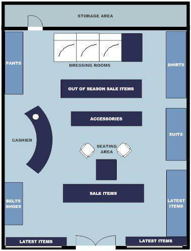 Boutique Store Layout Designs | Clothing Store Champaign, IL – Womens Mens Childrens Clothing Stores