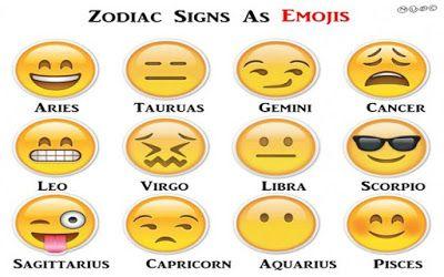 El mundo de los Horoscopos: CÓMO ES TU SIGNO DEL ZODIACO EN FORMA DE EMOJI
