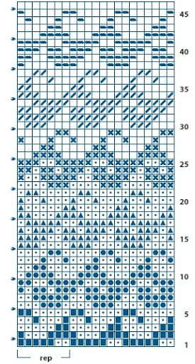 Octopus Knitting Chart : Best images about knitted charts on pinterest fair