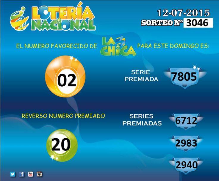 Resultados sorteo Loteria La Chica Nro. 3046 del domingo 12 de Julio 2015.