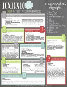 Green & Thrifty Cleaning Products | Organic Cleaning Products | Spring Cleaning | DIY Cleaning Products | Cleaning Ideas | white vinegar | baking soda | Toilet Bowl Cleaner | Bathroom Cleaner | Furniture Polish | Glass Cleaner | DIY All Purpose Cleaning Spray | Stainless Steel Cleaner | Homemade Dishwasher Detergent | Floor Cleaner | DIY Fabric Softener | Homemade Laundry Detergent | Cleaning Cheat Sheet
