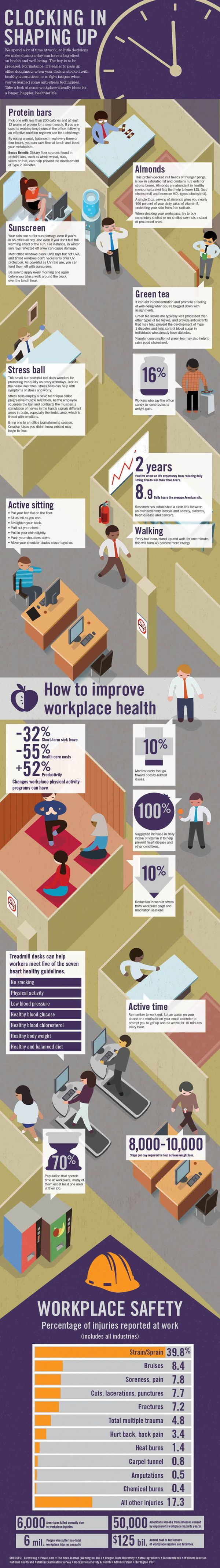 Our infographic walks through some of the key health and wellness opportunities and pitfalls of the office. Take a look at some of the workplace-friendly ideas for a longer, happier, and healthier life.