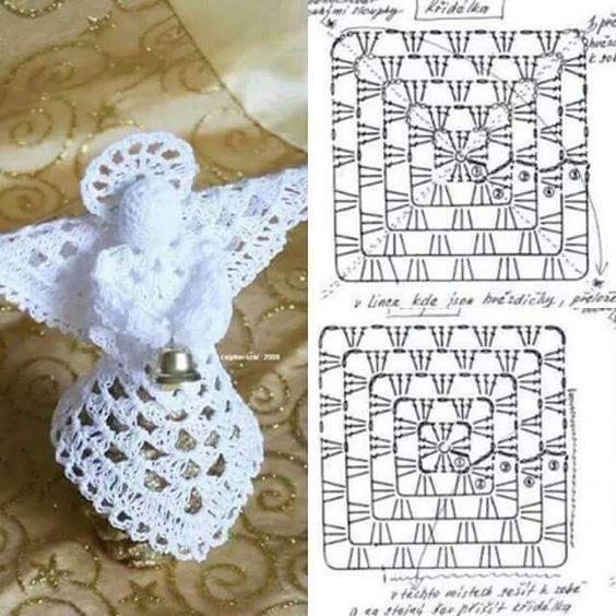 Sexta feira 13, sorte pra todo mundo!  Hoje trouxe muita inspiração para quem ama um delicado crochê angelical:        este maravilhoso tra...: