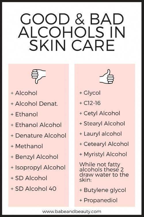 Dyi Skin Care Skincare Perawatan Kulit Produk Perawatan Kulit Facial