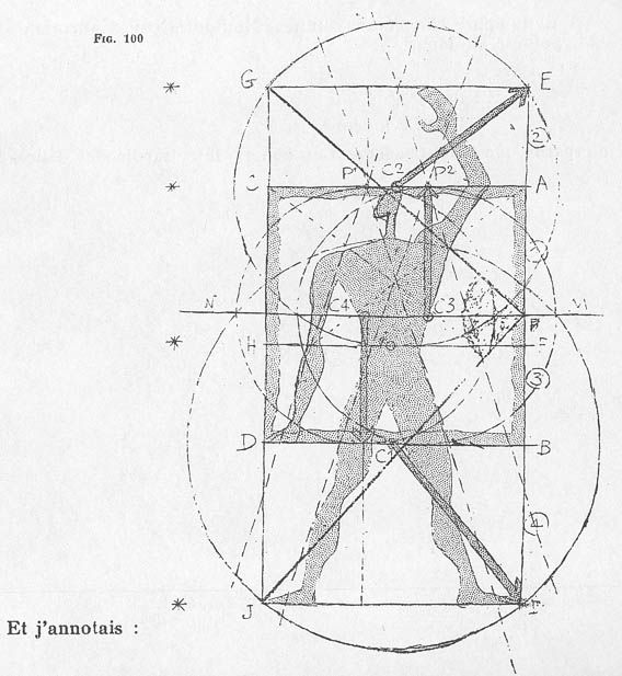 Le Corbusier - Le Modulor