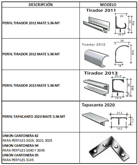 1000 ideas about perfiles de aluminio on pinterest for Perfiles de aluminio para toldos de palilleria