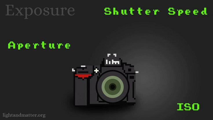 """I put this video together to go with my article """"The Three Basics of Photography"""", which covers the same ground in more depth: http://www.lightandmatter.org/?p=3809  I…"""