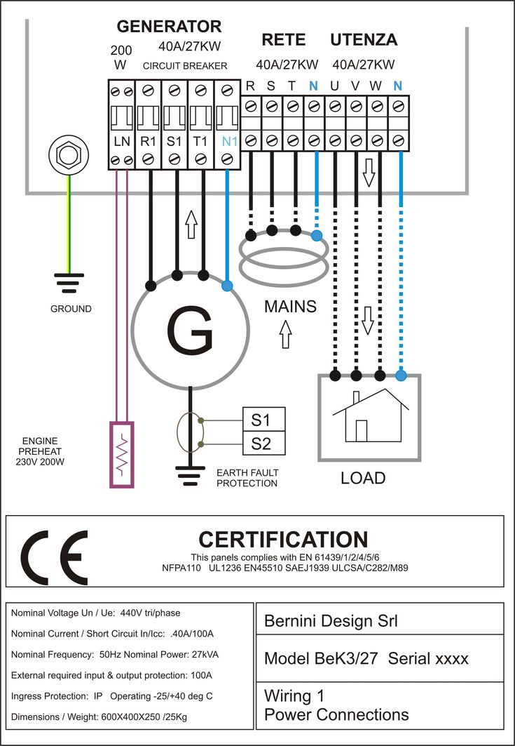 Plc Panel Wiring Diagram Electrical circuit diagram, Diagram