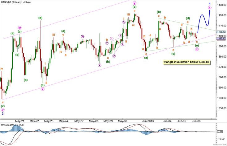 Last week's analysis had two wave counts. The main wave count was invalidated with movement above 1,402.23. The alternate wave count expected more upwards movement for a fourth wave correction at minor degree. #GOLD #ElliottWave #TechnicalAnalysis – 5th June, 2013