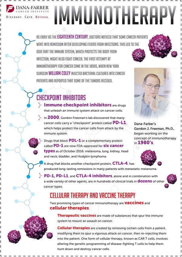 Healthcare infographic : What Is #Immunotherapy? | Infographic Cool
