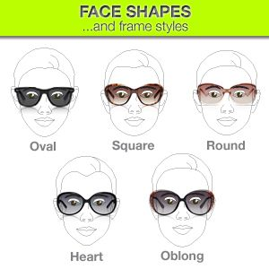Best Glasses Frames For Narrow Faces : Round face: Round faces have full cheekbones, a narrow ...