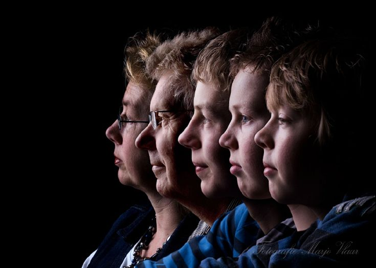 Familiefoto's , Community | Zoom.nl