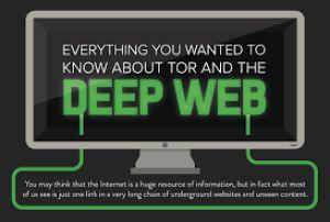 Menjelajahi Deep Web