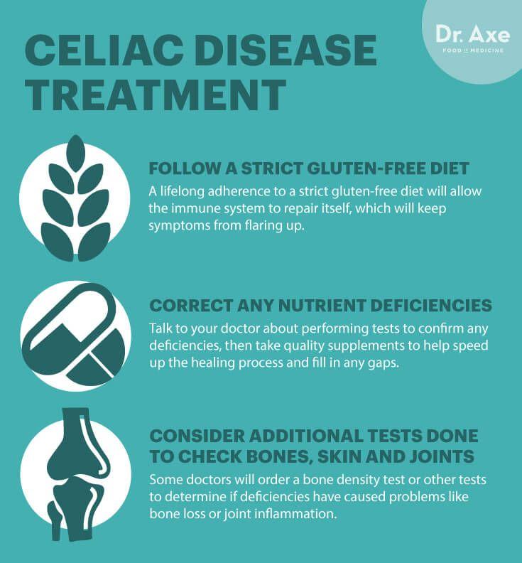 Celiac disease symptoms treatment - Dr. Axe